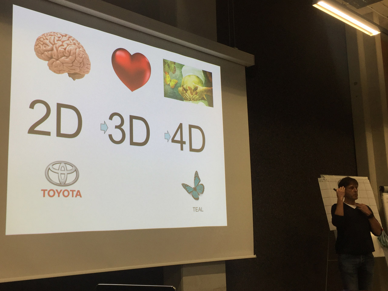Jim Lippens over 2D, 3D en 4D Lean
